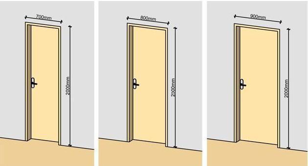 фото входная дверь в квартиру